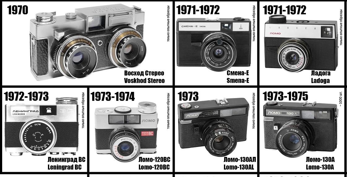 Pics of Lomo cameras (Pic: Aidas Pikiotas)