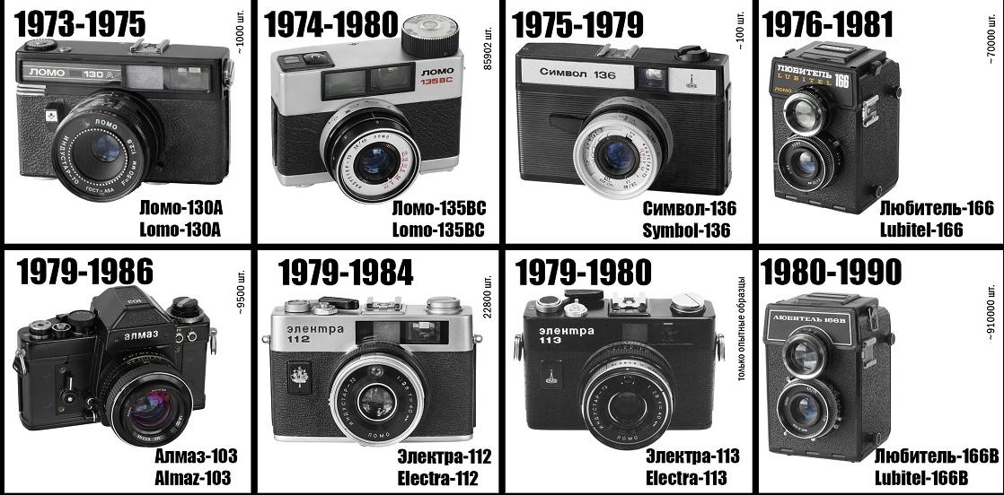Lomo camera images (Pic: Aidas Pikiotas)