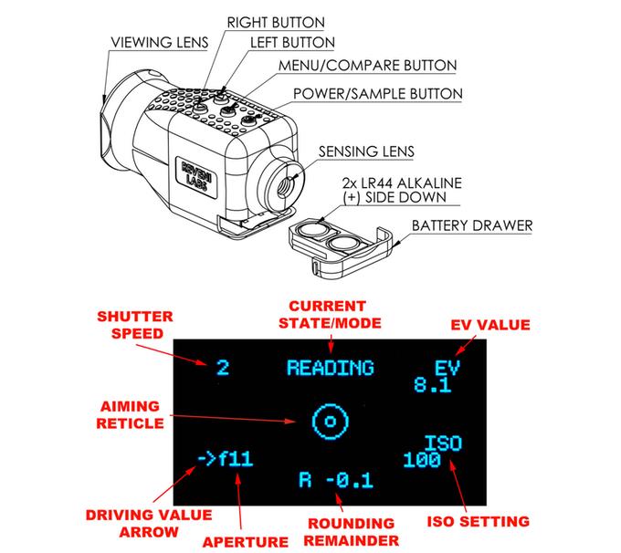 Reveni Labs schematic (Pic: Revin Labs/Kickstarter)